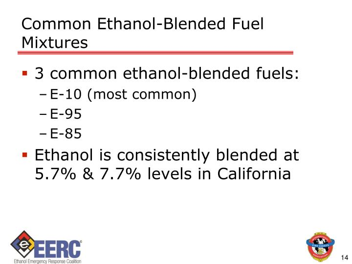 Common Ethanol-Blended Fuel Mixtures