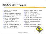 2005 2006 themes