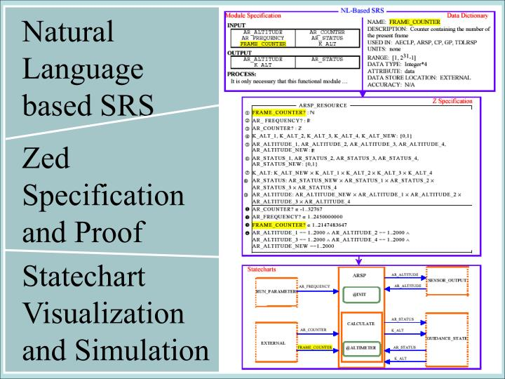 Natural Language based SRS