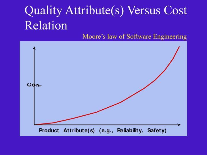 Quality Attribute(s) Versus Cost Relation