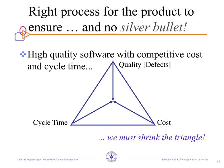Right process for the product to ensure … and
