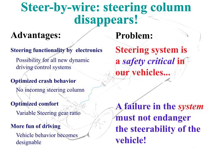 Steer-by-wire: steering column disappears!