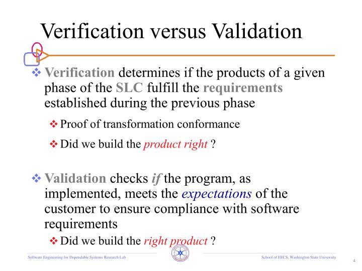 Verification versus Validation