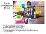 image compression circuit