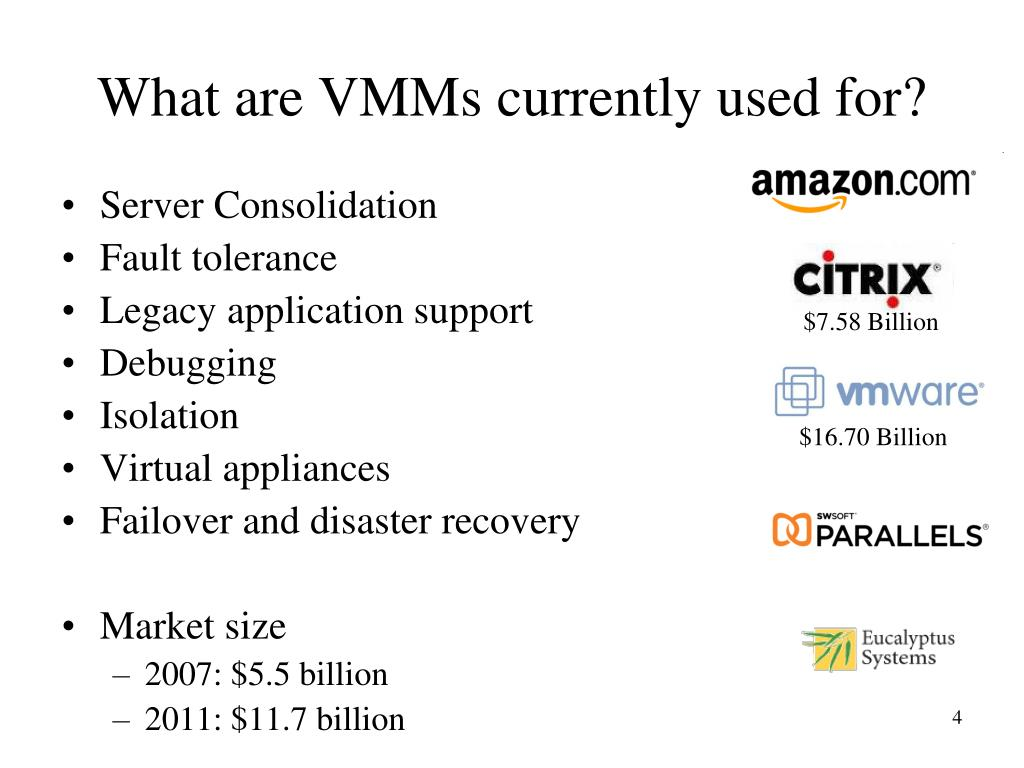 What are VMMs currently used for?