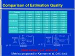 comparison of estimation quality