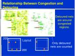 relationship between congestion and detouring