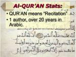 al qur an stats