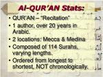al qur an stats1