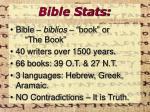 bible stats