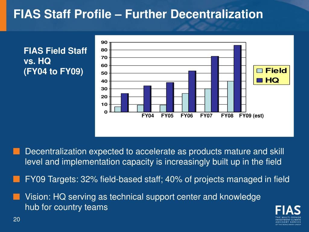 FIAS Staff Profile – Further Decentralization