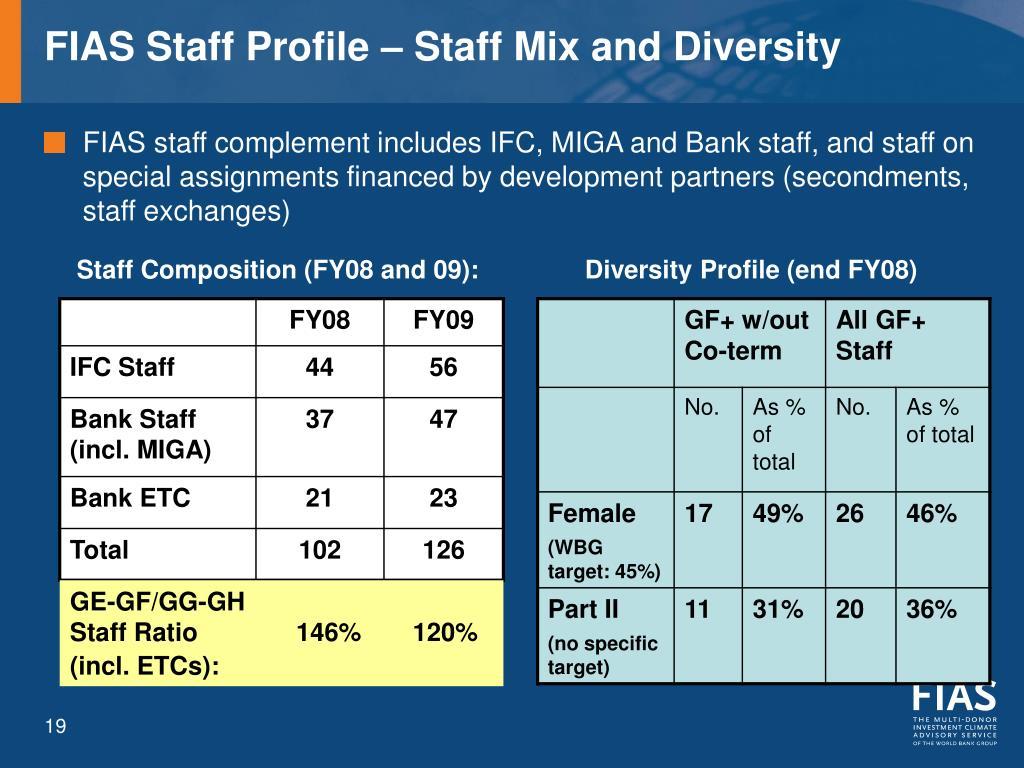 FIAS Staff Profile – Staff Mix and Diversity