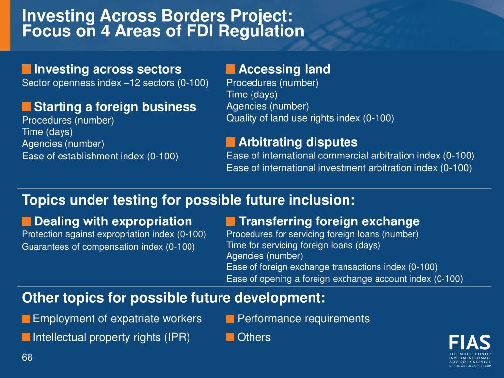 Investing Across Borders Project: