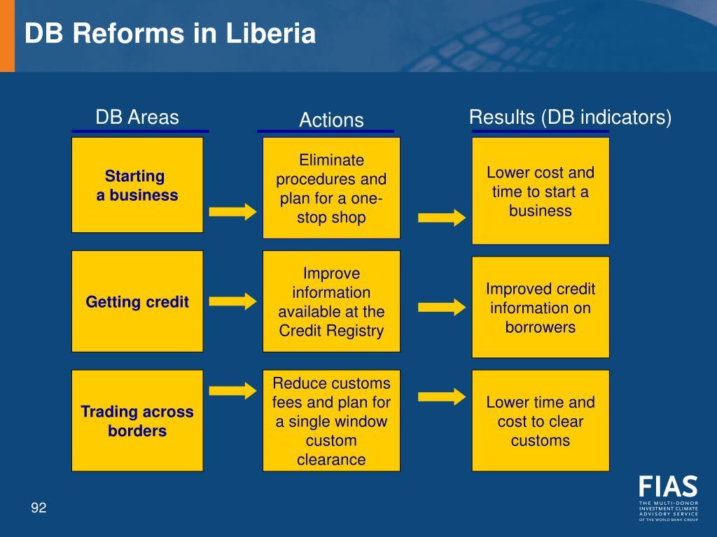 DB Reforms in Liberia