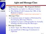 aglet and message class