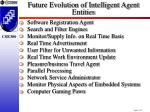 future evolution of intelligent agent entities