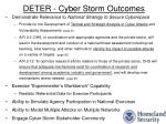 deter cyber storm outcomes