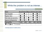 while the problem is not as intense