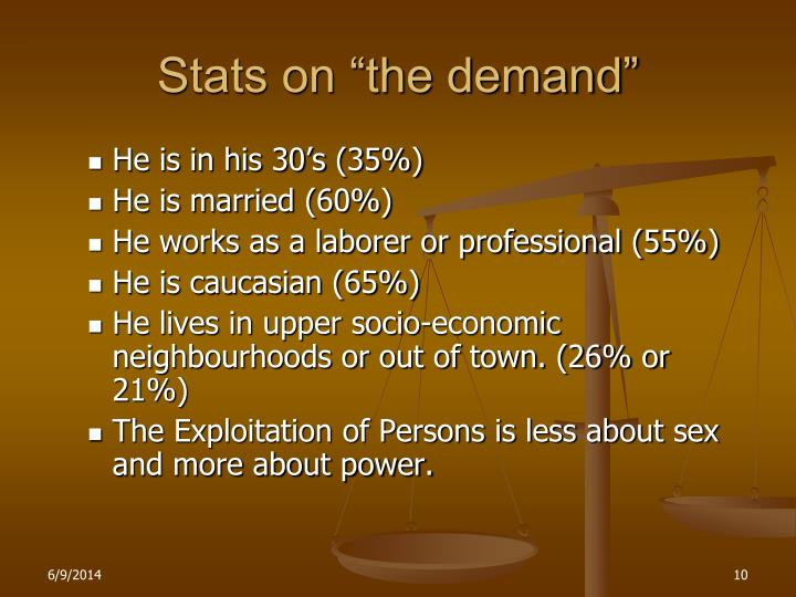 "Stats on ""the demand"""