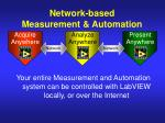 network based measurement automation