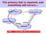 the primary link is repaired and something odd occurs