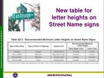 new table for letter heights on street name signs