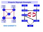 dispute digraph example