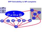 spp solvability is np complete