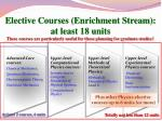 elective courses enrichment stream at least 18 units