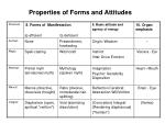 properties of forms and attitudes