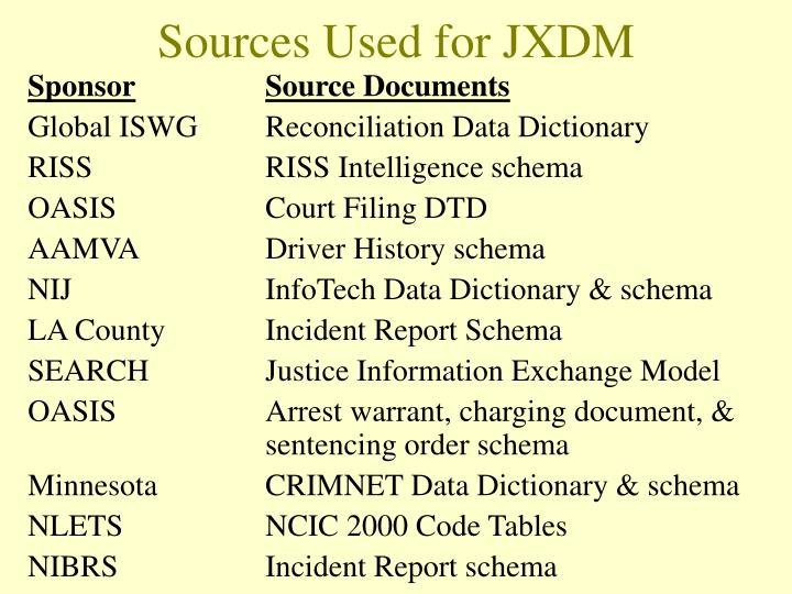 Sources Used for JXDM