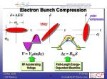 electron bunch compression
