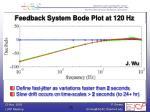 feedback system bode plot at 120 hz