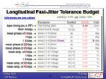 longitudinal fast jitter tolerance budget