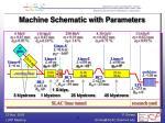 machine schematic with parameters