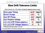 slow drift tolerance limits