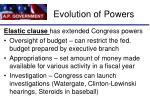 evolution of powers
