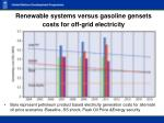 renewable systems versus gasoline gensets costs for off grid electricity