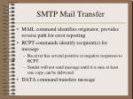 smtp mail transfer