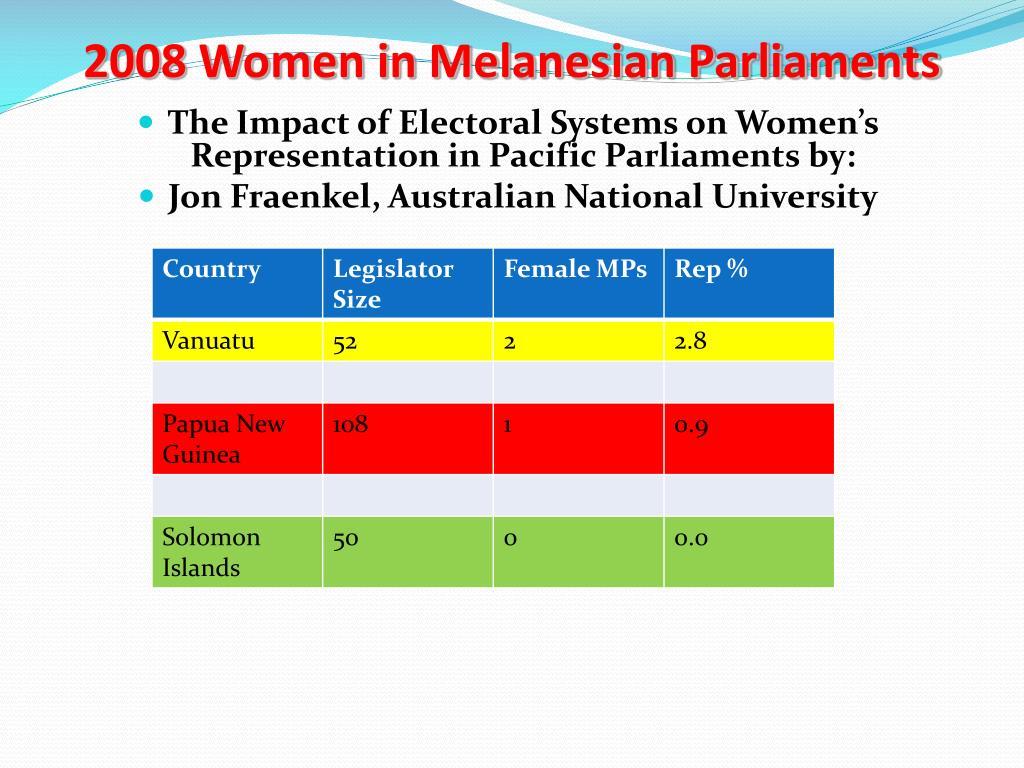 2008 Women in Melanesian Parliaments