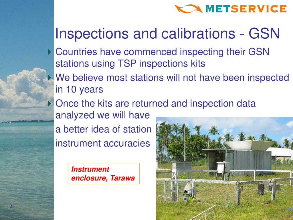 Inspections and calibrations - GSN