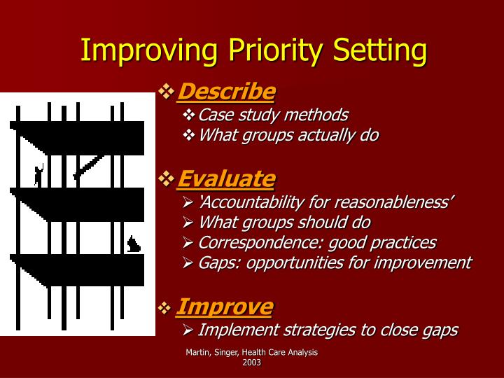 Improving Priority Setting
