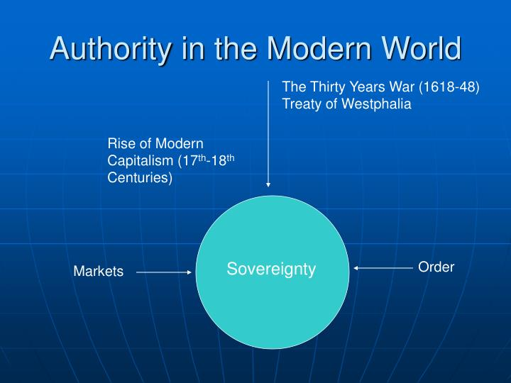 Authority in the modern world