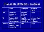 htm goals strategies progress