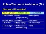 role of technical assistance ta12
