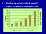 tb example increasing gfatm grants globally