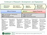 continuum of research development and deployment