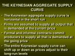 the keynesian aggregate supply curve