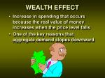 wealth effect