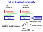 full vs bounded rationality
